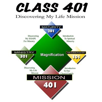 Class 401